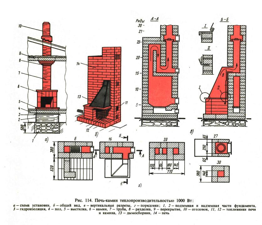 Схема возведения дымовой трубы
